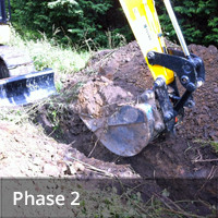 Phase 2 Environmental Consultancy. Ground investigations